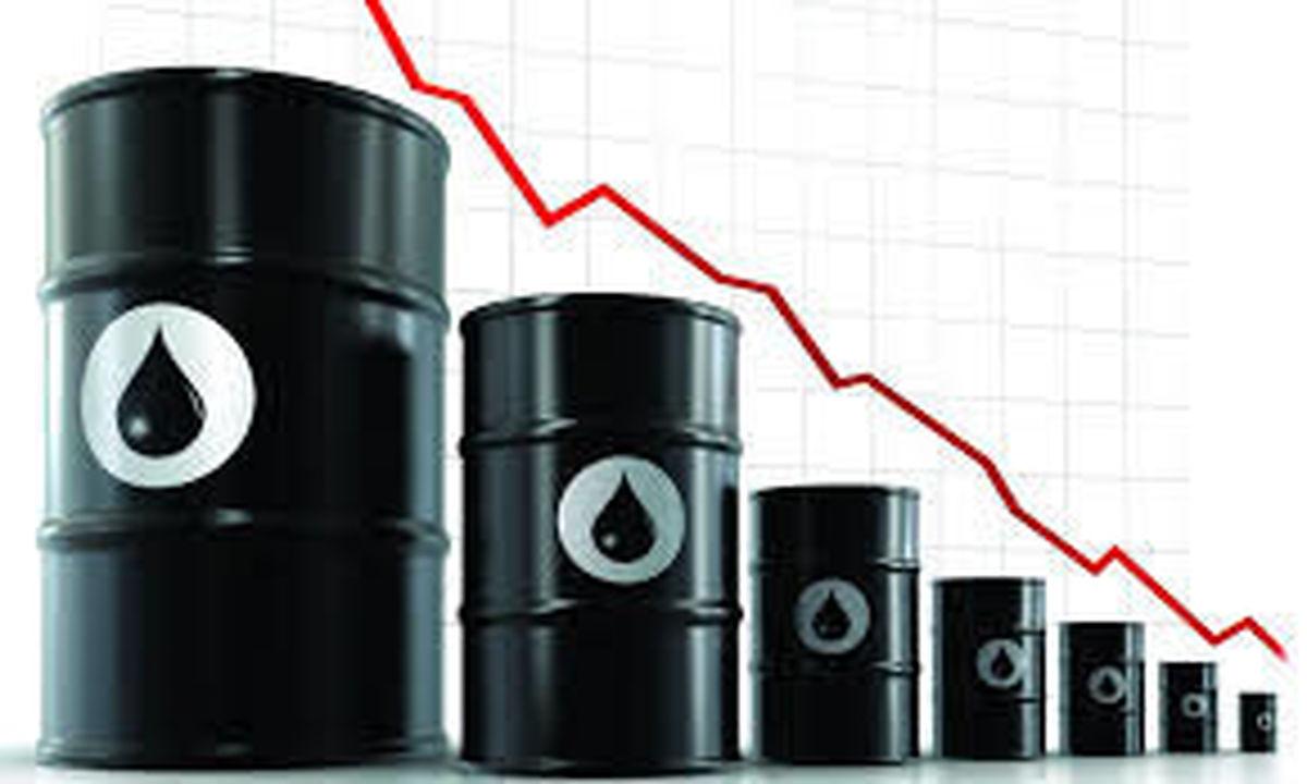 نفت برنت سقوط کرد