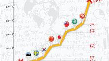 ۱۰ کشور برتر در ریاضیات