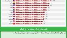 شهرهای دارای بیشترین ترافیک