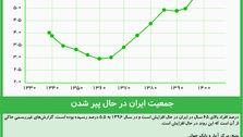 جمعیت ایران در حال پیر شدن