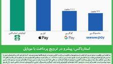 استارباکس؛ پیشرو در ترویچ پرداخت با موبایل