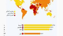 کدام کشورها آمادگی بیشتری در مقابل اپیدمی دارند؟
