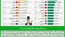 در کجا پولدارها پولدارترند؟!