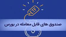 بازدهی مثبت پالایشی یکم؛ سراب یا واقعیت؟!