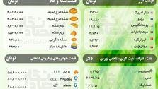 قیمت امروز ( چهاردهم دی ماه) سکه، ارز، نفت، فلزات و خودروهای پرفروش + شاخص بورس