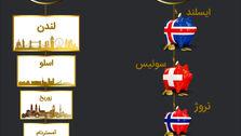 گرانترین کشورها و شهرهای اروپایی برای زندگی