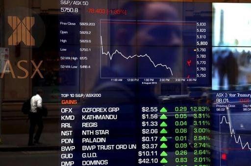 سقوط سنگین قیمت نفت/ بازارهای آسیایی پرتنش شدند