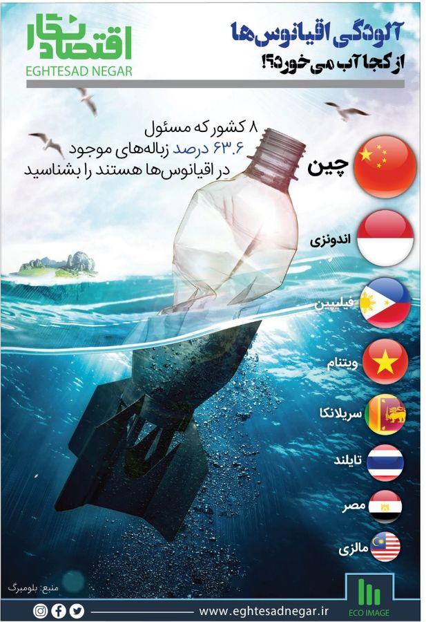 آلودگی پلاستیک اقیانوس