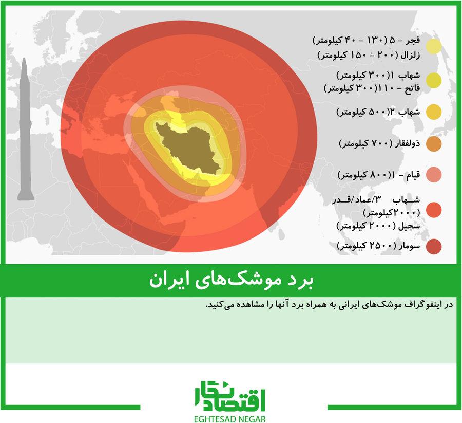 برد موشکهای ایران