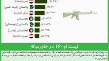 قیمت M-16 در خاورمیانه