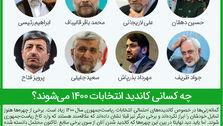 چه کسانی کاندید انتخابات ۱۴۰۰ میشود؟