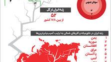 ایران در وضعیت هشدار