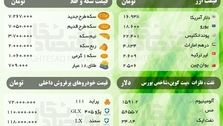 قیمت امروز ( دوشنبه 19 خرداد) سکه، ارز، نفت، فلزات و خودروهای پرفروش + شاخص بورس