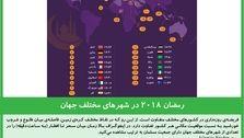 رمضان ۲۰۱۸ در شهرهای مختلف جهان