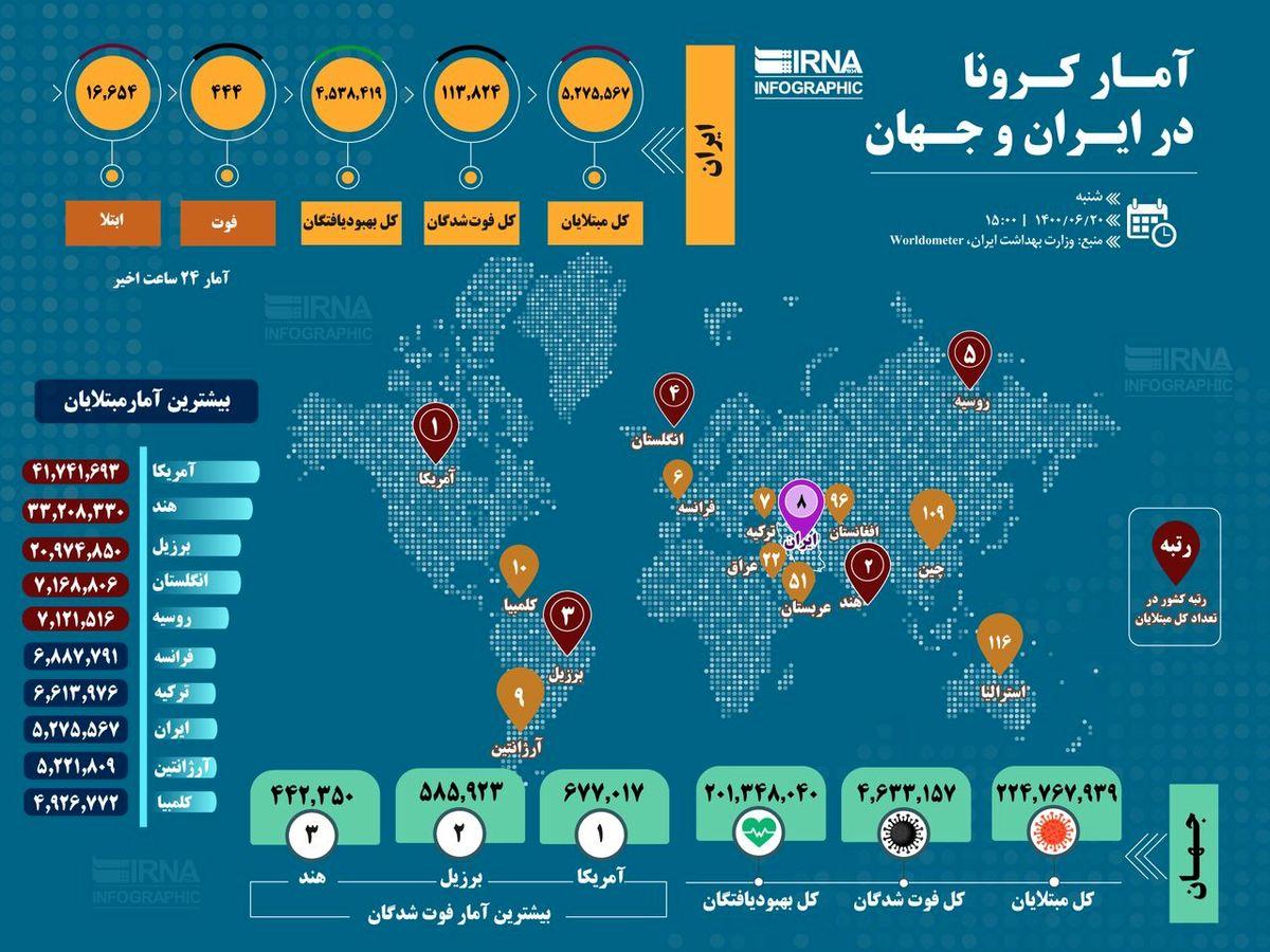 شیوع کرونا در ایران و جهان