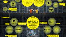 جمعآوری دادههای شخصی، بیزینسی چند میلیارد دلاری